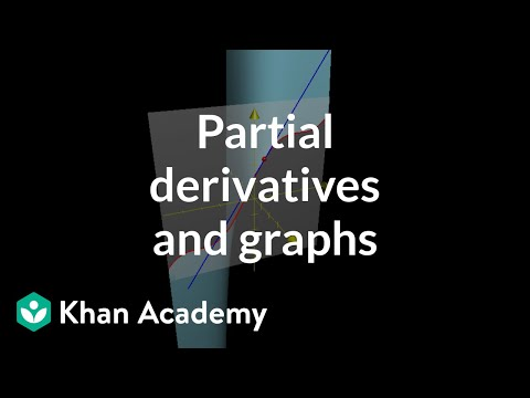 Partial derivatives and graphs