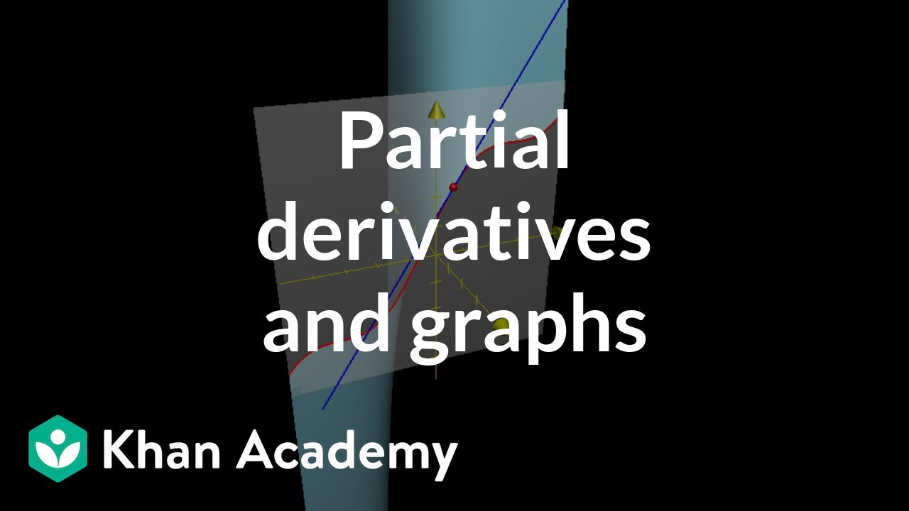 Graphical understanding of partial derivatives (video) | Khan Academy