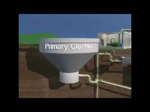 Advance Sewage Filtering System || Advance Engineering