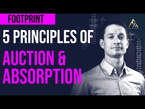 5 Principles To Identify Auction And Absorption - Footprint Chart Trading | Axia Futures