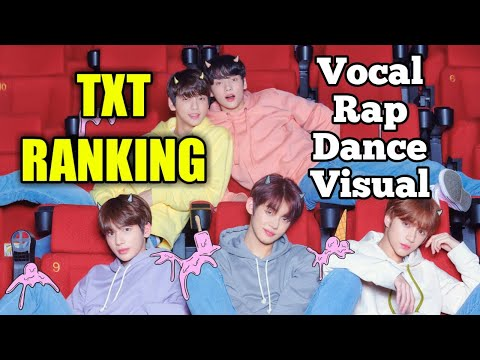 TXT RANKING IN DIFFERENT CATERORY (VOCAL, RAP, DANCE, VISUAL)