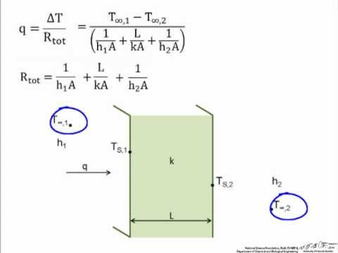 thermal circuits introduction youtube rh youtube com Thermal Heating Diagram Functional Block Diagram of Nuclear Power Plant