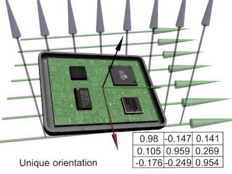 accelerometer gyro magnetometer demo