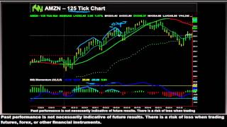 Trading Equity Options with ValueBars and MQ Momentum Webinar - May 21, 2013