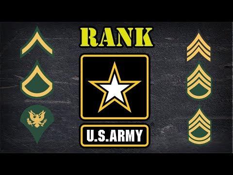 Explaining US Army enlisted rank