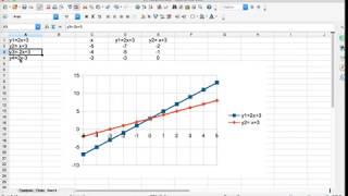Как построить график функции