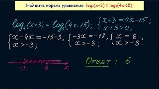 Задание №5 ЕГЭ 2016 по математике. Урок 12