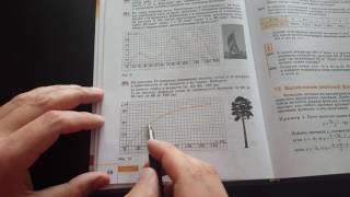 Задача №262. Алгебра 7 класс Макарычев.