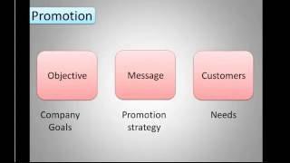 الترويج - promotion