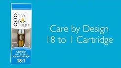 UnBoxing Care By Design 18 to 1 Cartridge - HelloMD
