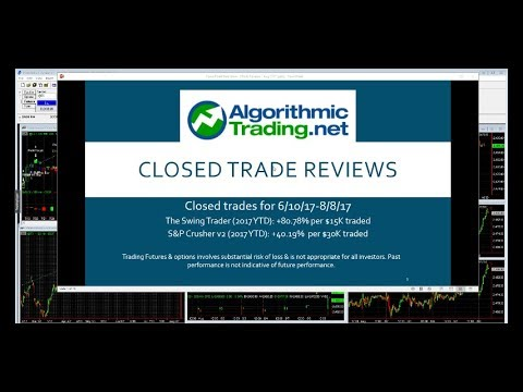 Algorithmic options trading strategies