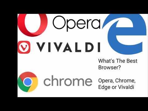 Opera vs Vivaldi vs Chrome vs Edge - Browser Showdown