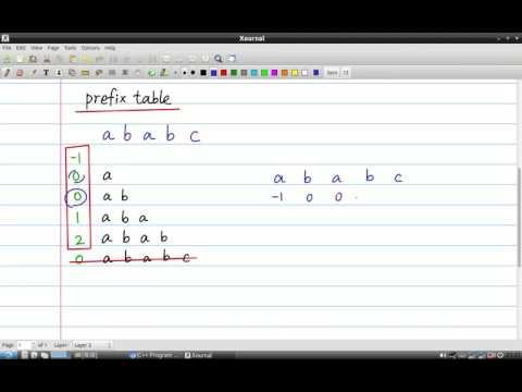 KMP字符串匹配算法1