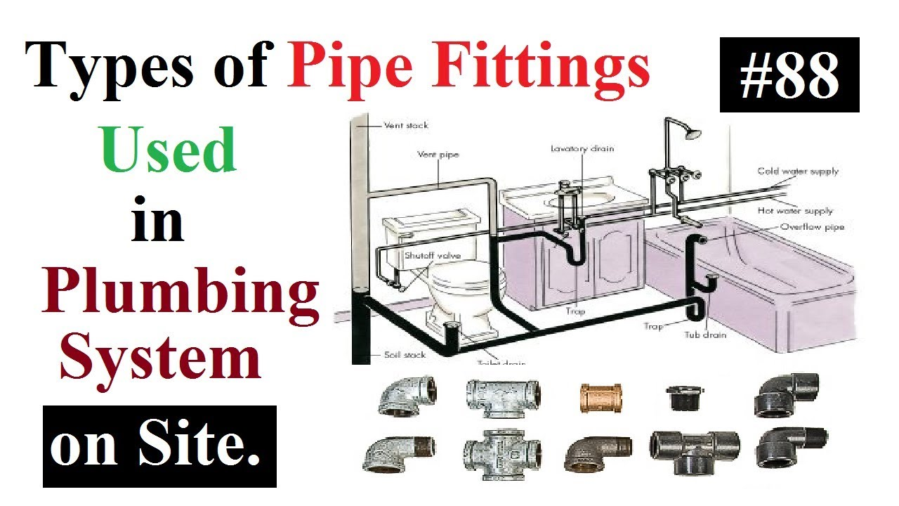 Types of pipe fittings used in plumbing system on site in for Plastic plumbing pipe types