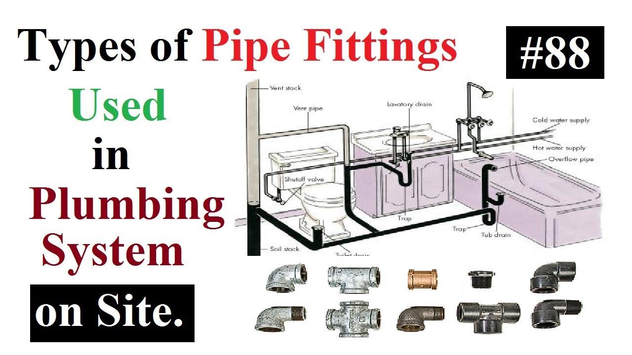 Plumbing Pipe Types Pex | Plumbing Contractor