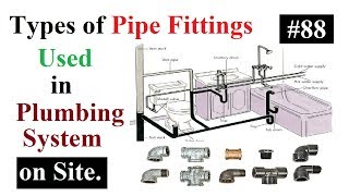 Types of Pipe Fittings used in Plumbing system on site in Urdu/Hindi