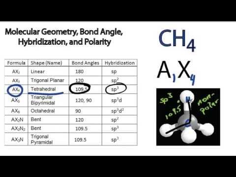 Ch4 Molecular Geometry Bond Angle Hybridization And Polarity Youtube