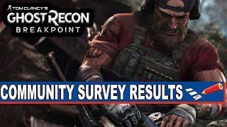 Ghost Recon Breakpoint Community Survey Results