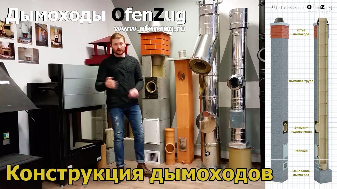 водонагреватель проточный газовый без дымохода купить