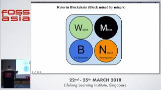 Hello Blockchain: Evolution of Cryptocurrency Mining - Qin Fengling- FOSSASIA 2018