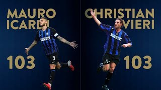 MAURO ICARDI + CHRISTIAN VIERI | NATURAL-BORN SCORERS | 103 Serie A goals with Inter ⚽⚫🔵⚽