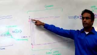 Mechanisms of Cancer: Basic DNA Structure on the Board