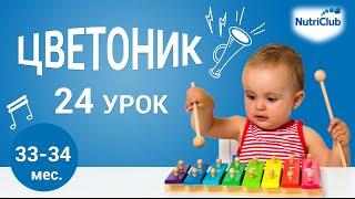 Театральное представление для детей 3 лет. Развитие по методике