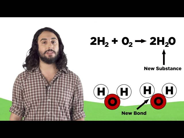 Types of Matter: Elements, Compounds, and Mixtures