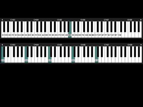 aprender piano adultos