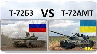 Украинский танк Т-72АМТ vs российский Т-72Б3. Детальное сравнение ТТХ и боевых возможностей танков