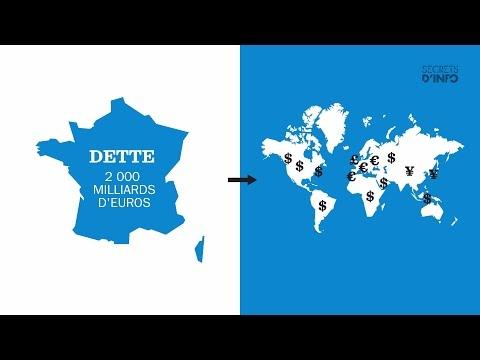 La dette française : un secret d'Etat