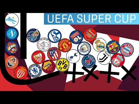 Clubballs Marble Race 24 Best Clubs | UEFA Super Cup
