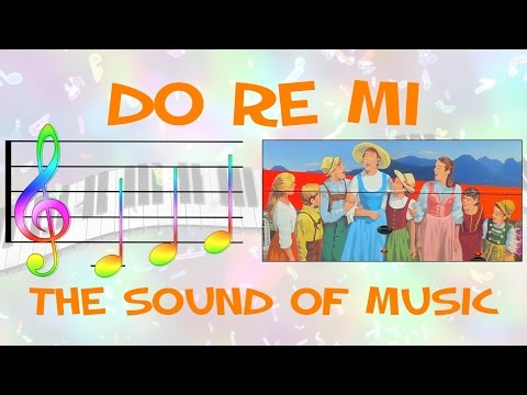Do Re Mi from The Sound of Music Full Version (Picture Lyrics)