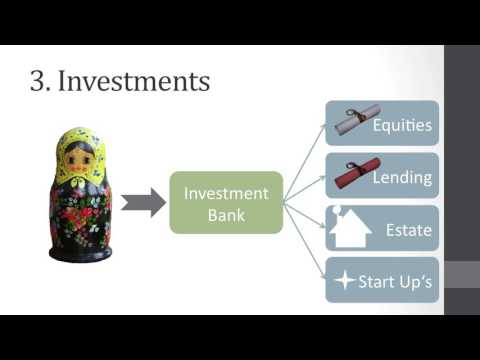 INVESTMENT BANKS easily explained