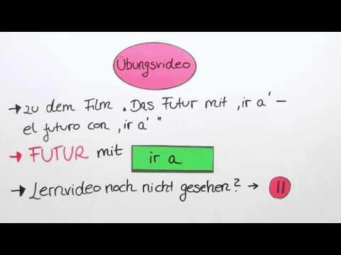 Übungsvideo zum Futur mit ir a   Spanisch   Grammatik - YouTube