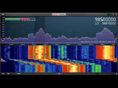 Atlanta FM radio bandscan with SDRPlay