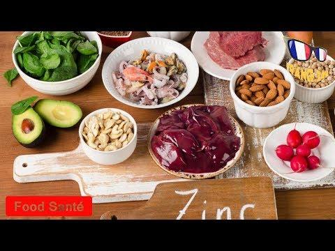 Les aliments les plus riches en zinc