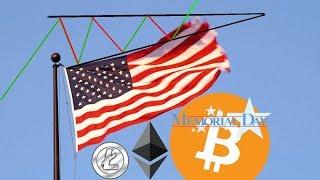 Bitcoin Live : BTC Wants $9,000?  Episode 531 - Crypto Technical Analysis