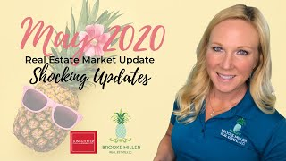 May 2020 Market Update: Shocking updates about our Real Estate Market!