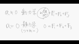 ダランベールの原理 by.大学の物理学