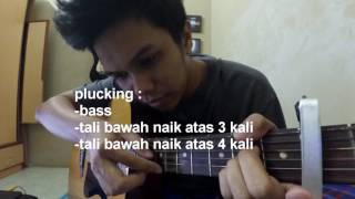 Video slam - gerimis mengundang gitar cover & tutorial download MP3, 3GP, MP4, WEBM, AVI, FLV Agustus 2018