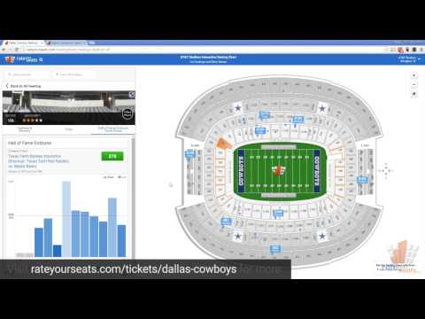 2015 Dallas Cowboys Ticket Preview - RateYourSeats.com