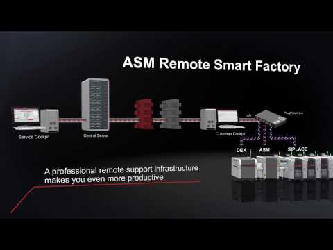 ASM Remote Smart Factory – Professional Remote Service-Infrastructure