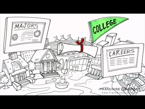 College Choice Today Business Overview