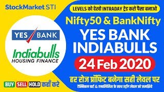 Yesbank share news | Indiabulls housing share news | Nifty50 BankNifty stock forecast target price