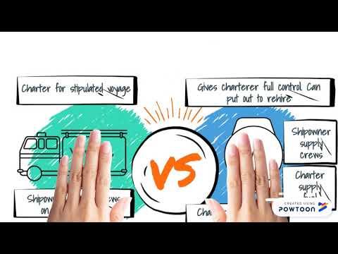 Understanding Ship Chartering