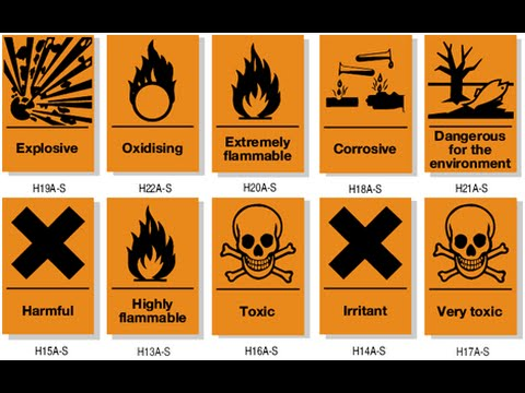 Hazard Symbols Youtube