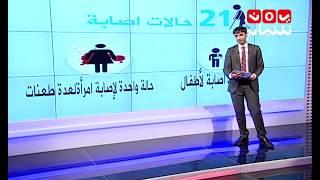 هران ...جريمة منسية ومدنيون دروعاً بشرية لأسلحة الحوثي | المرصد الحقوقي  | تقديم اسامة سلطان