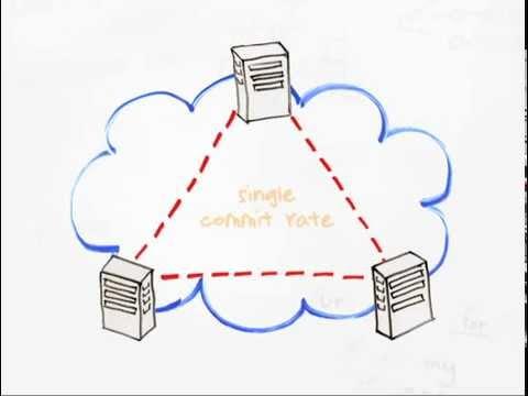 BlueNET: Low Latency, High Performance IP & Transport Network
