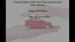 Top Ten Car Insurance for Woman Quotes